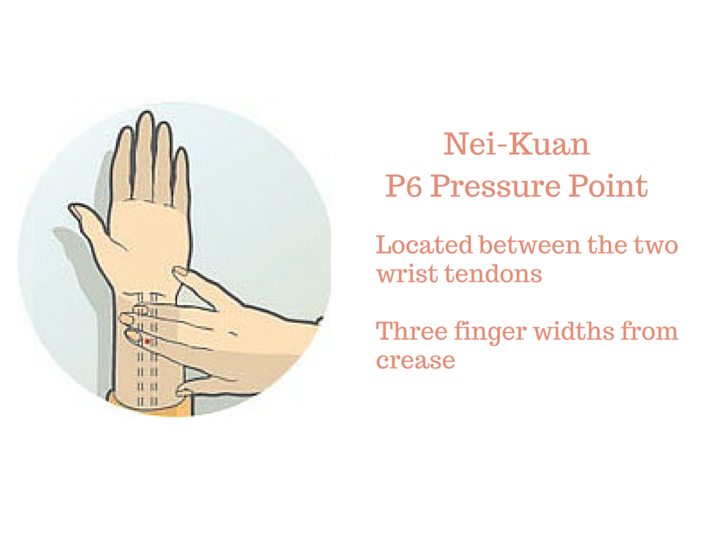 P6 pressure point (or Nei-Kuan)[1]