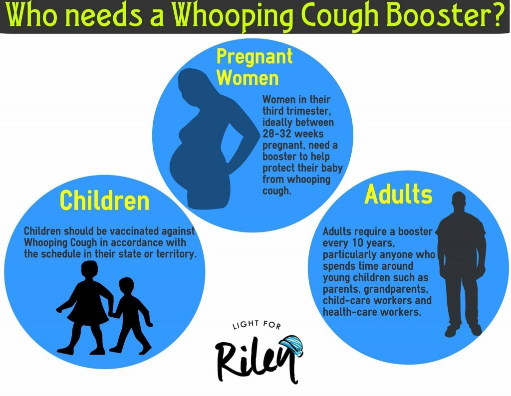who needs a whooping cough booster