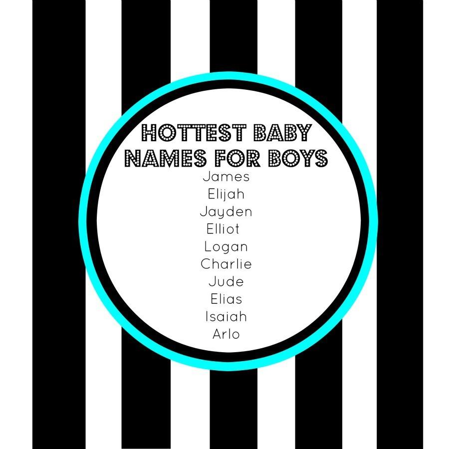 trendiest baby names for 2016 boys