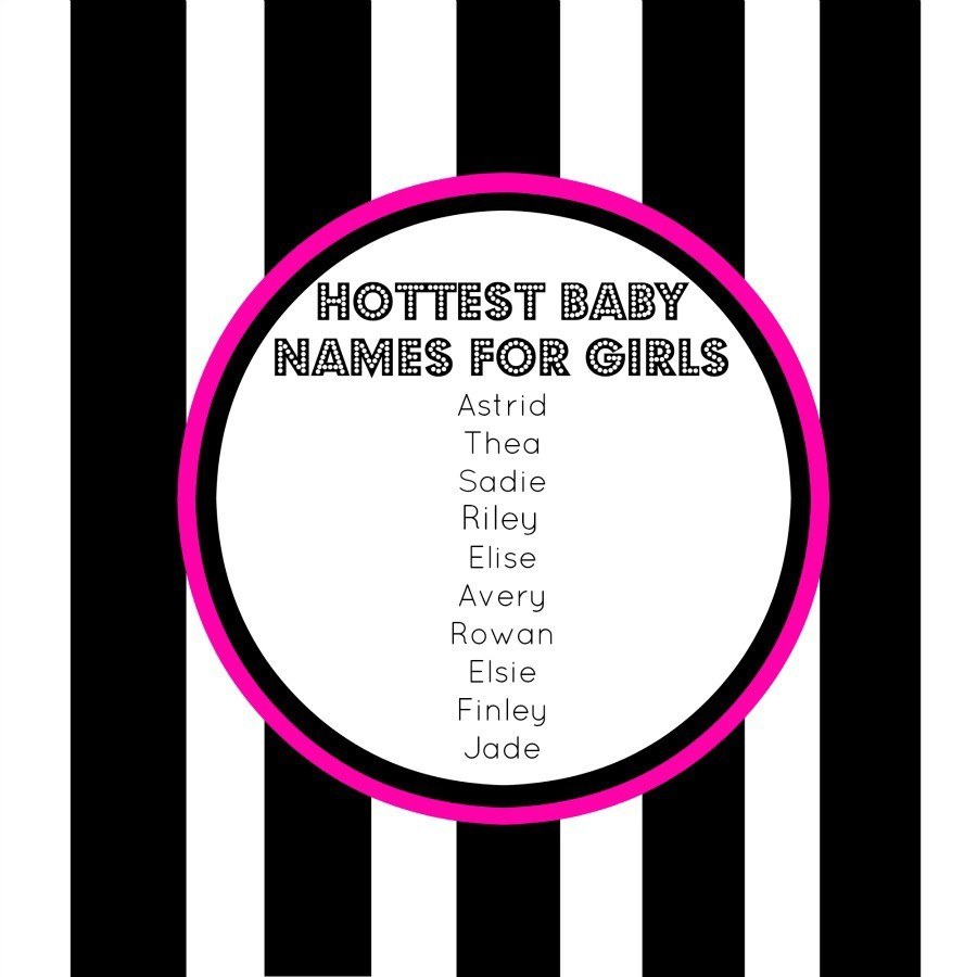 trendiest baby names for 2016 girls