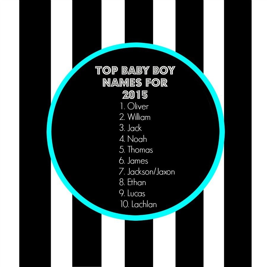 top baby boy names for 2015